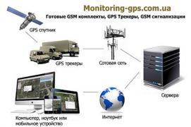 Kits GPS monitoring, vehicle monitoring and fuel consumption