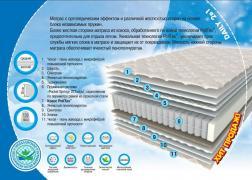 Матраc ортопедический Sleep&Fly.Скидка 20% на 5 моделей матрасов
